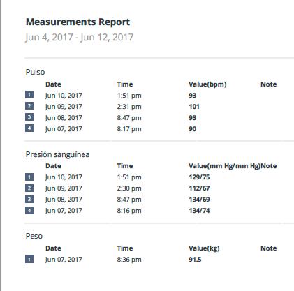 Informe de medidas en Apple